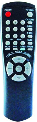 ABS Case TV Remote Control (00077C)